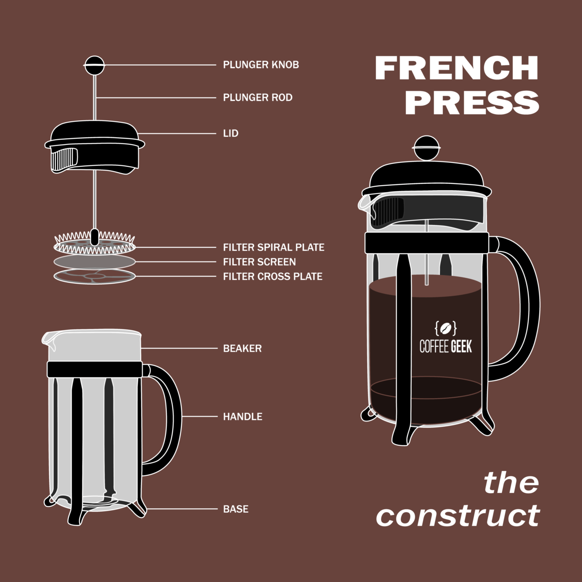 What is a French Press